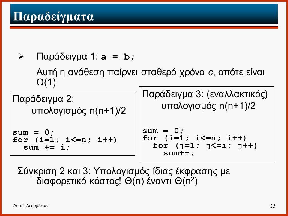 Δομές Δεδομένων 23 Παραδείγματα  Παράδειγμα 1: a = b; Αυτή η ανάθεση παίρνει σταθερό χρόνο c, οπότε είναι Θ(1) Σύγκριση 2 και 3: Υπολογισμός ίδιας έκφρασης με διαφορετικό κόστος.