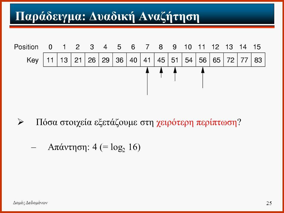 Δομές Δεδομένων 25 Παράδειγμα: Δυαδική Αναζήτηση  Πόσα στοιχεία εξετάζουμε στη χειρότερη περίπτωση.