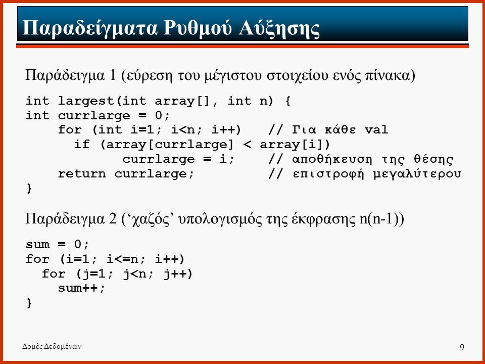 Δομές Δεδομένων 9 Παραδείγματα Ρυθμού Αύξησης Παράδειγμα 1 (εύρεση του μέγιστου στοιχείου ενός πίνακα) int largest(int array[], int n) { int currlarge = 0; for (int i=1; i<n; i++) // Για κάθε val if (array[currlarge] < array[i]) currlarge = i;// αποθήκευση της θέσης return currlarge; // επιστροφή μεγαλύτερου } Παράδειγμα 2 ('χαζός' υπολογισμός της έκφρασης n(n-1)) sum = 0; for (i=1; i<=n; i++) for (j=1; j<n; j++) sum++; }