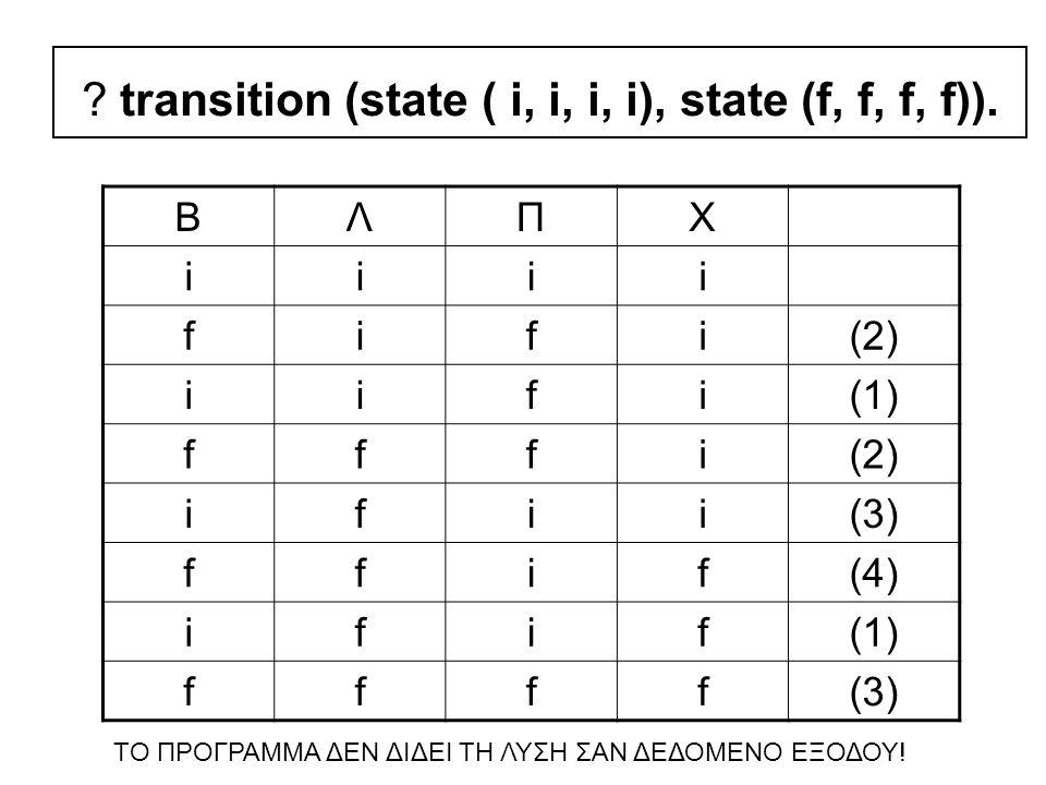 TO ΠPOBΛHMA TOY BOΣKOY (2) % transition{State1, State2, Accummulator, Plan) transition{state{f,f,f,f), state{f,f,f,f), X, X).
