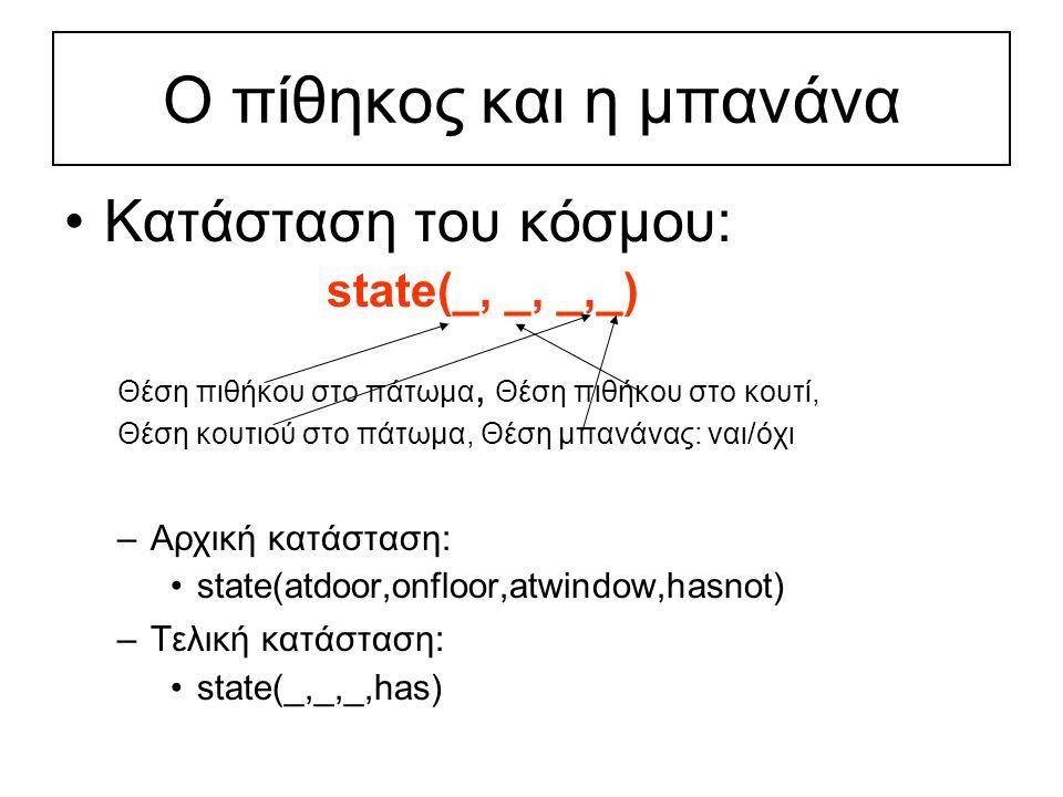 Ο πίθηκος και η μπανάνα move(State1, MoveType, State2) move( state( middle, onbox, middle, hasnot), grasp, % Grasp banana state( middle, onbox, middle, has) ).