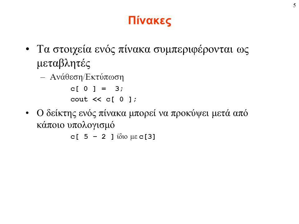5 Πίνακες Τα στοιχεία ενός πίνακα συμπεριφέρονται ως μεταβλητές –Ανάθεση/Εκτύπωση c[ 0 ] = 3; cout << c[ 0 ]; Ο δείκτης ενός πίνακα μπορεί να προκύψει μετά από κάποιο υπολογισμό c[ 5 – 2 ] ίδιο με c[3]