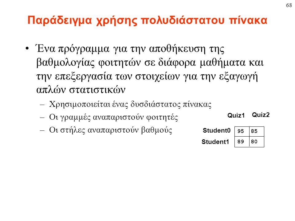 68 Παράδειγμα χρήσης πολυδιάστατου πίνακα Ένα πρόγραμμα για την αποθήκευση της βαθμολογίας φοιτητών σε διάφορα μαθήματα και την επεξεργασία των στοιχείων για την εξαγωγή απλών στατιστικών –Χρησιμοποιείται ένας δυσδιάστατος πίνακας –Οι γραμμές αναπαριστούν φοιτητές –Οι στήλες αναπαριστούν βαθμούς 95 85 89 80 Quiz1 Quiz2 Student0 Student1