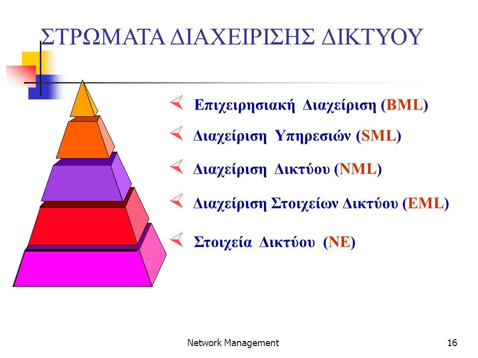 16 Network Management ΣΤΡΩΜΑΤΑ ΔΙΑΧΕΙΡΙΣΗΣ ΔΙΚΤΥΟΥ  Επιχειρησιακή Διαχείριση (BML)  Διαχείριση Υπηρεσιών (SML)  Διαχείριση Δικτύου (NML)  Διαχείριση Στοιχείων Δικτύου (EML)  Στοιχεία Δικτύου (NE)