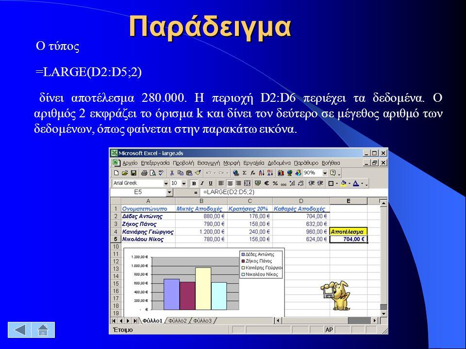 Ο τύπος =LARGE(D2:D5;2) δίνει αποτέλεσμα 280.000. Η περιοχή D2:D6 περιέχει τα δεδομένα. Ο αριθμός 2 εκφράζει το όρισμα k και δίνει τον δεύτερο σε μέγε