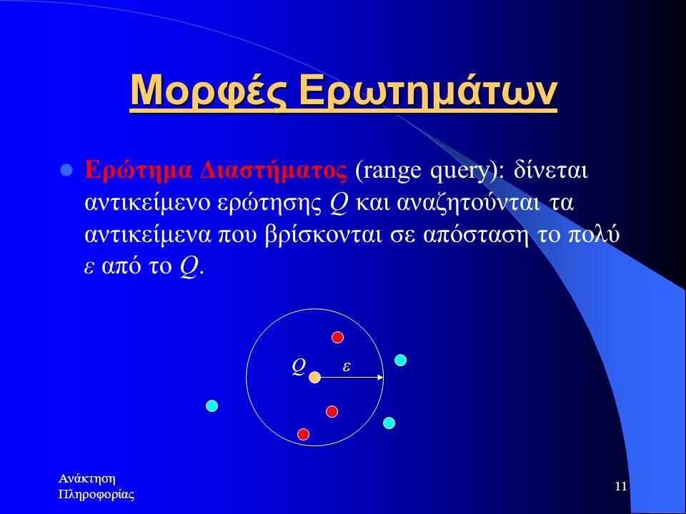 Ανάκτηση Πληροφορίας 11 Μορφές Ερωτημάτων Ερώτημα Διαστήματος (range query): δίνεται αντικείμενο ερώτησης Q και αναζητούνται τα αντικείμενα που βρίσκονται σε απόσταση το πολύ ε από το Q.