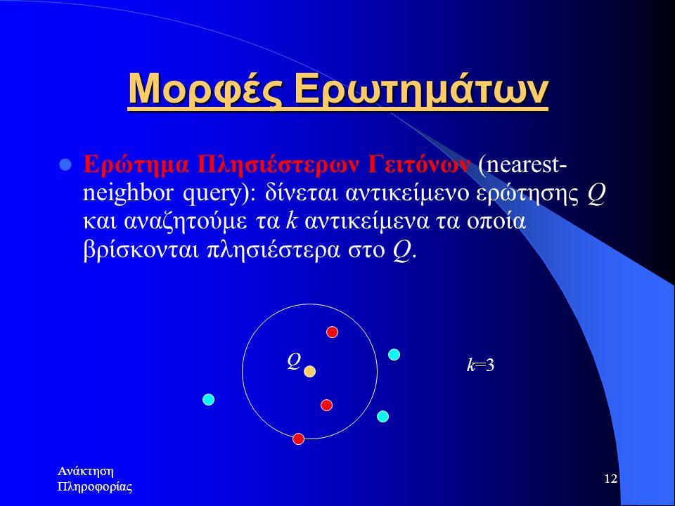 Ανάκτηση Πληροφορίας 12 Μορφές Ερωτημάτων Ερώτημα Πλησιέστερων Γειτόνων (nearest- neighbor query): δίνεται αντικείμενο ερώτησης Q και αναζητούμε τα k αντικείμενα τα οποία βρίσκονται πλησιέστερα στο Q.