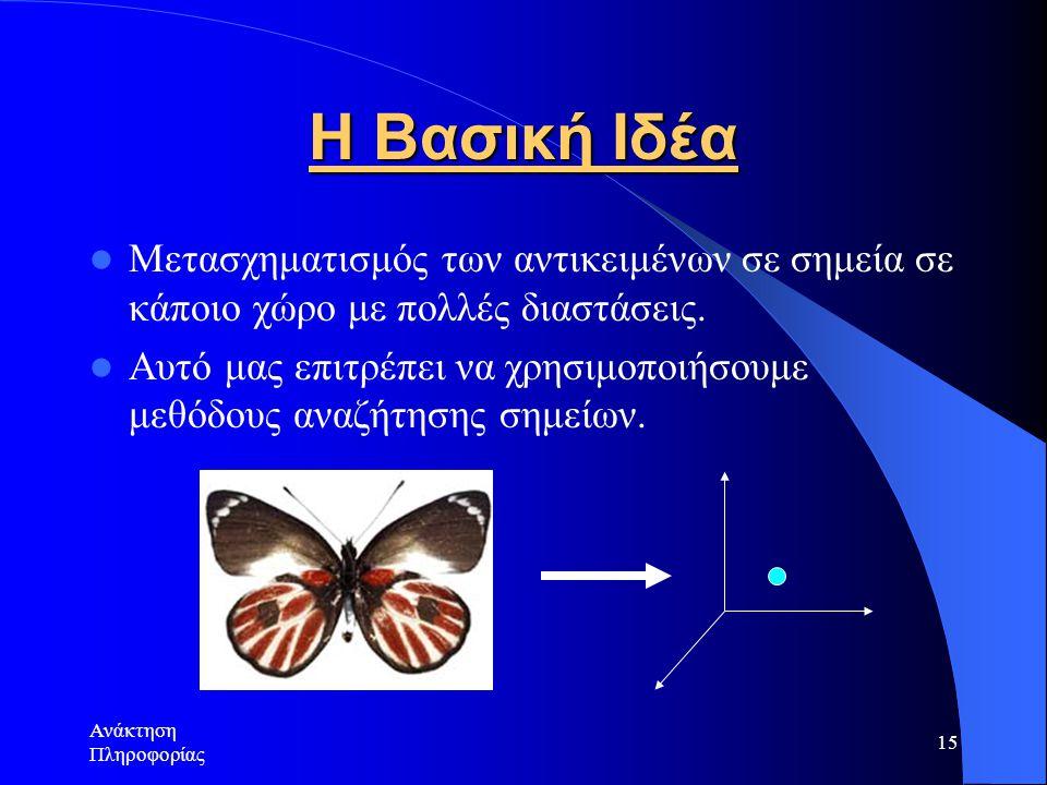 Ανάκτηση Πληροφορίας 15 Η Βασική Ιδέα Μετασχηματισμός των αντικειμένων σε σημεία σε κάποιο χώρο με πολλές διαστάσεις.