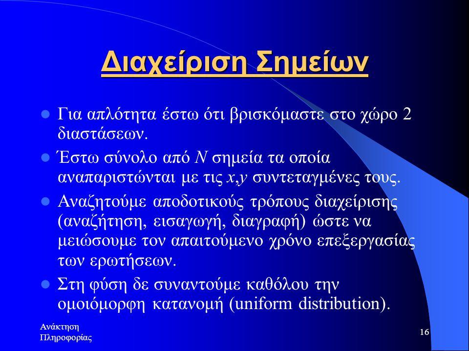 Ανάκτηση Πληροφορίας 16 Διαχείριση Σημείων Για απλότητα έστω ότι βρισκόμαστε στο χώρο 2 διαστάσεων.