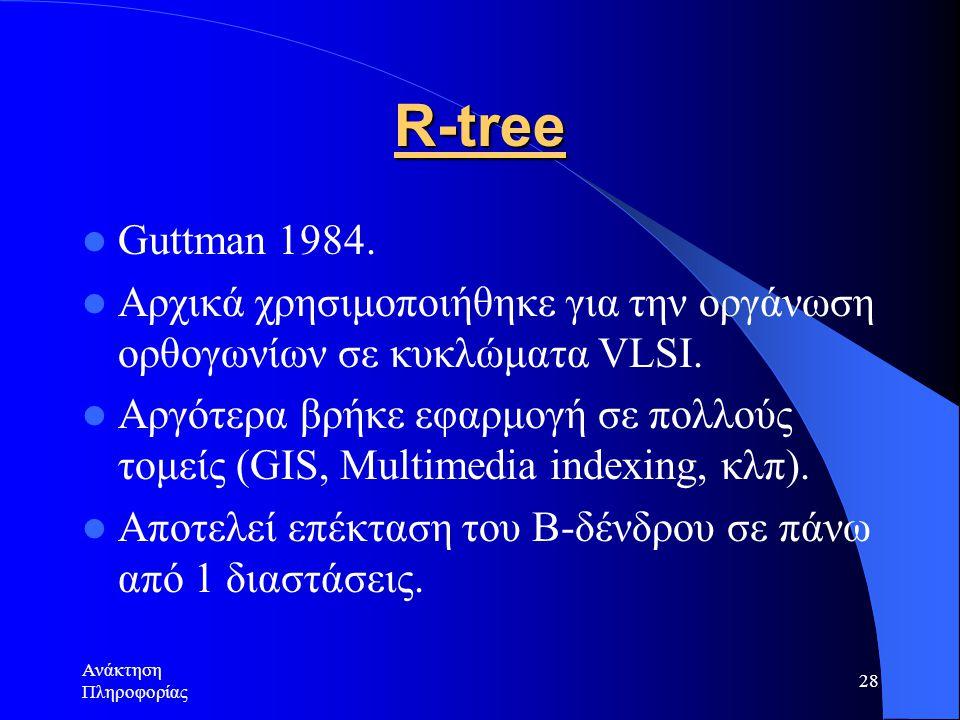 Ανάκτηση Πληροφορίας 28 R-tree Guttman 1984.