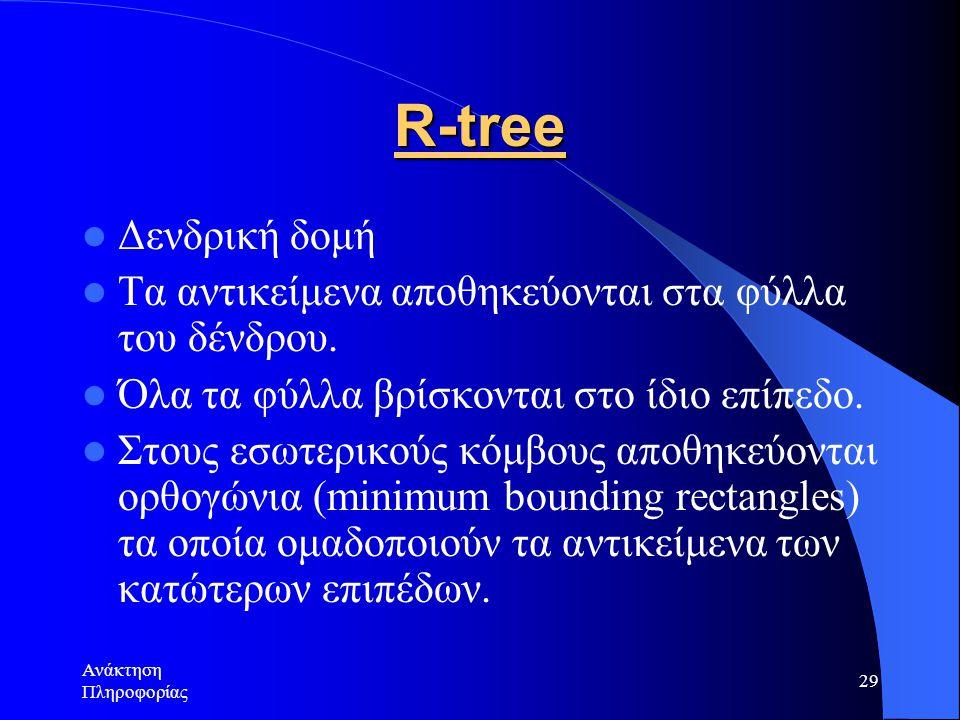 Ανάκτηση Πληροφορίας 29 R-tree Δενδρική δομή Τα αντικείμενα αποθηκεύονται στα φύλλα του δένδρου.