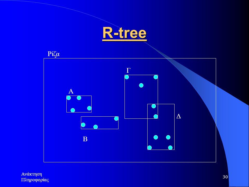Ανάκτηση Πληροφορίας 30 R-tree Ρίζα Α Β Γ Δ