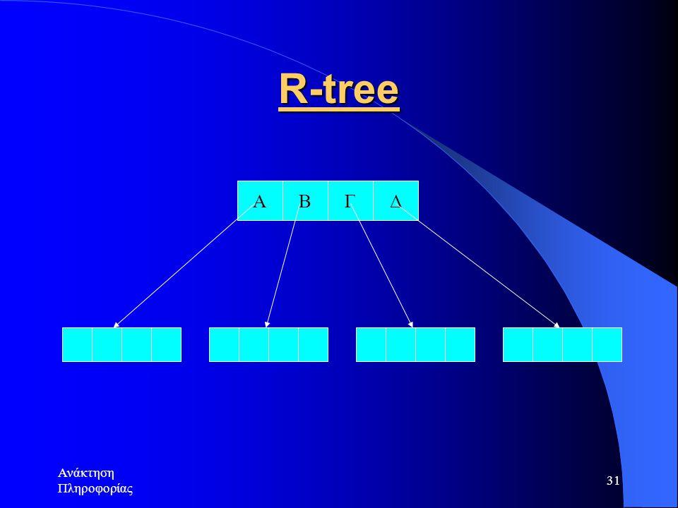 Ανάκτηση Πληροφορίας 31 R-tree ABΓΔ