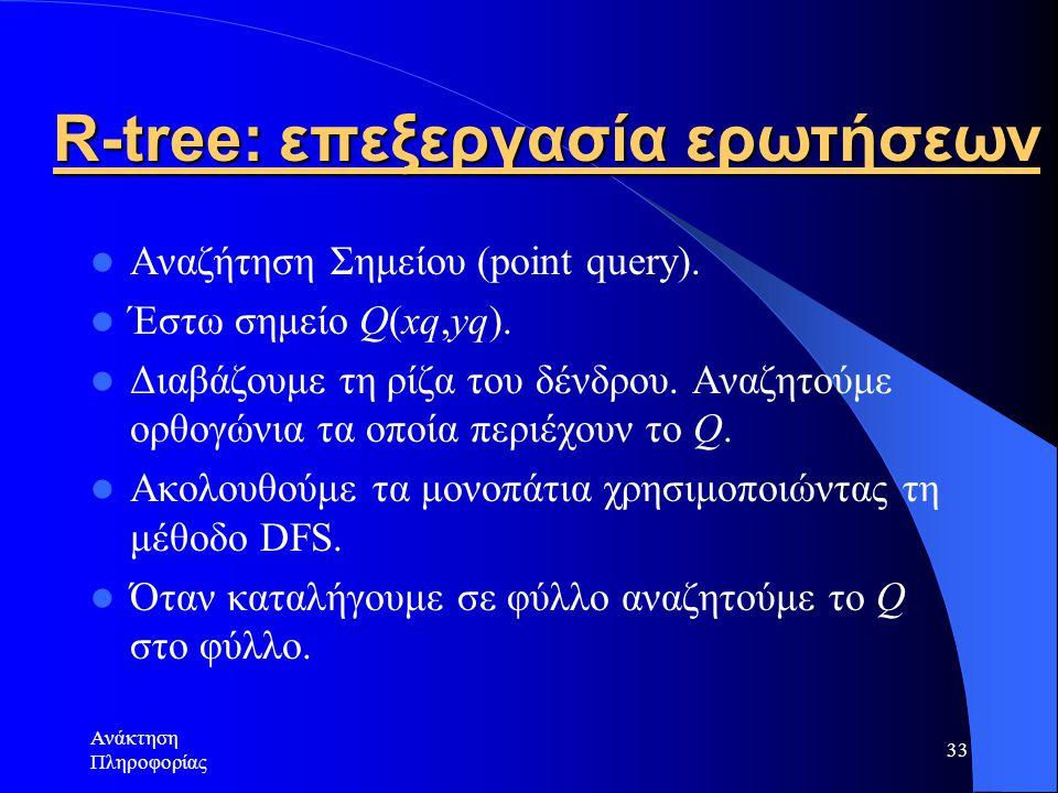 Ανάκτηση Πληροφορίας 33 R-tree: επεξεργασία ερωτήσεων Αναζήτηση Σημείου (point query).