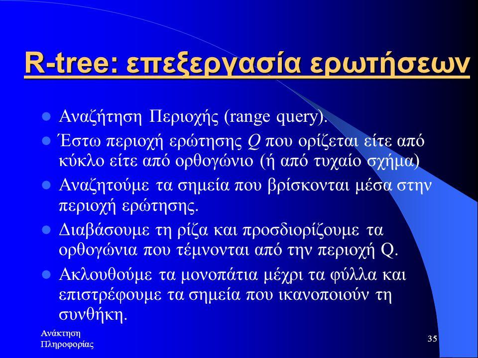 Ανάκτηση Πληροφορίας 35 R-tree: επεξεργασία ερωτήσεων Αναζήτηση Περιοχής (range query).