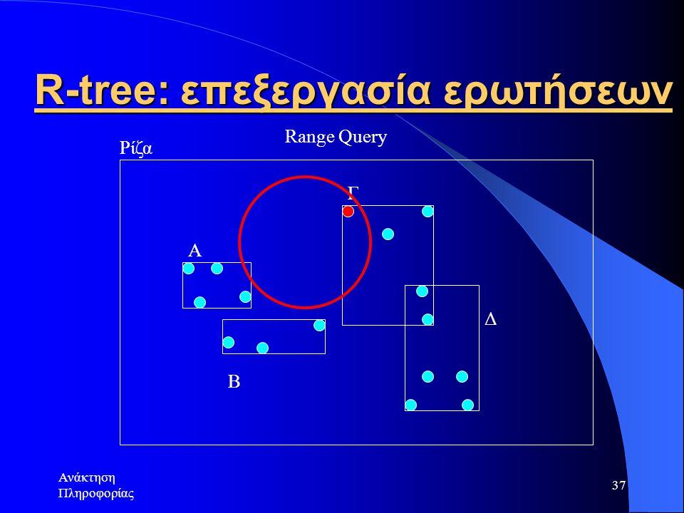 Ανάκτηση Πληροφορίας 37 R-tree: επεξεργασία ερωτήσεων Α Β Γ Δ Ρίζα Range Query