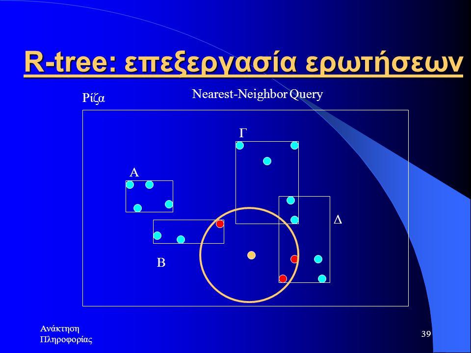 Ανάκτηση Πληροφορίας 39 R-tree: επεξεργασία ερωτήσεων Α Β Γ Δ Ρίζα Nearest-Neighbor Query