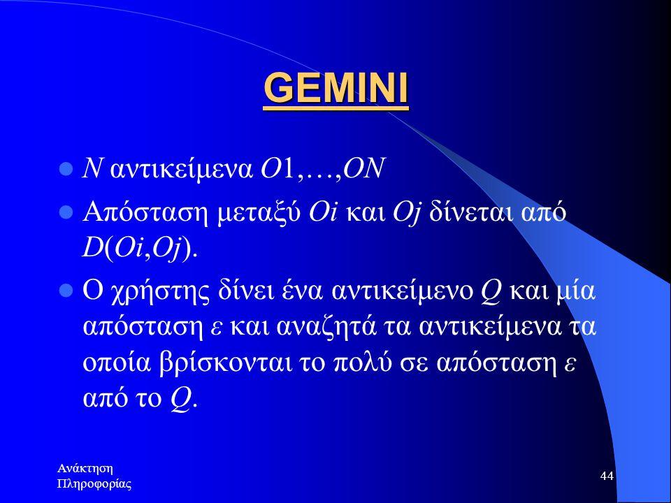 Ανάκτηση Πληροφορίας 44 GEMINI Ν αντικείμενα Ο1,…,ΟΝ Απόσταση μεταξύ Oi και Oj δίνεται από D(Oi,Oj).