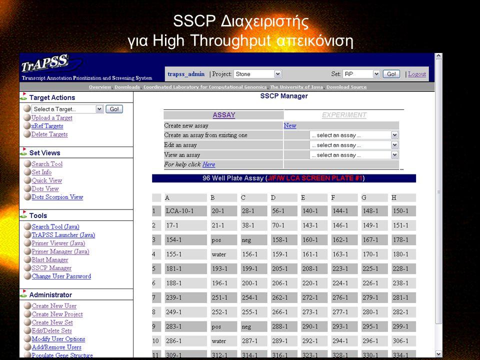 SSCP Διαχειριστής για High Throughput απεικόνιση