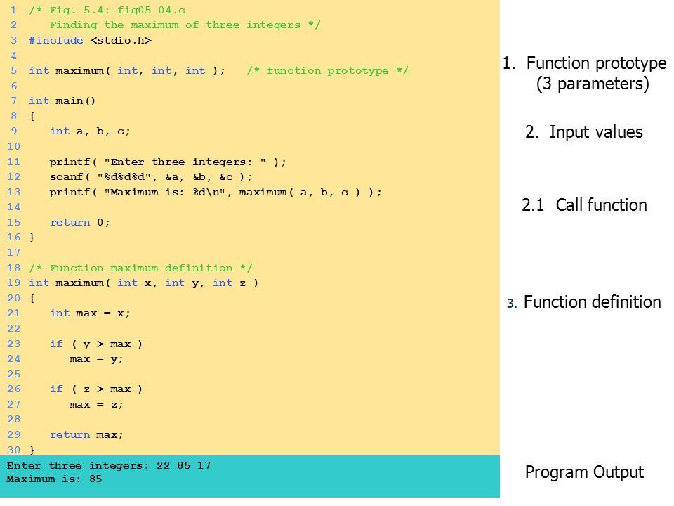 ΗΥ150 – ΠρογραμματισμόςΚώστας Παναγιωτάκης 1. Function prototype (3 parameters) 2. Input values 2.1 Call function 3. Function definition Program Outpu