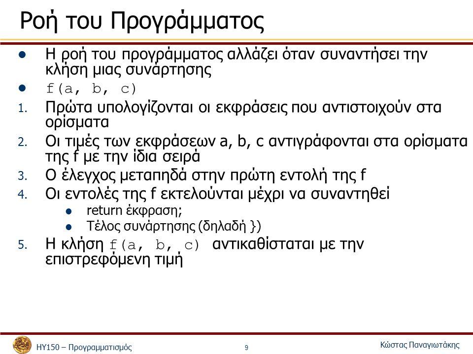 ΗΥ150 – Προγραμματισμός Κώστας Παναγιωτάκης 10 Συναρτήσεις βιβλιοθήκης Συναρτήσεις ορισμένες από το χρήστη (user defined functions) Συναρτήσεις βιβλιοθήκης (library functions) – η τυπική βιβλιοθήκη της C – βιβλιοθήκες συναρτήσεων στο διαδίκτυο