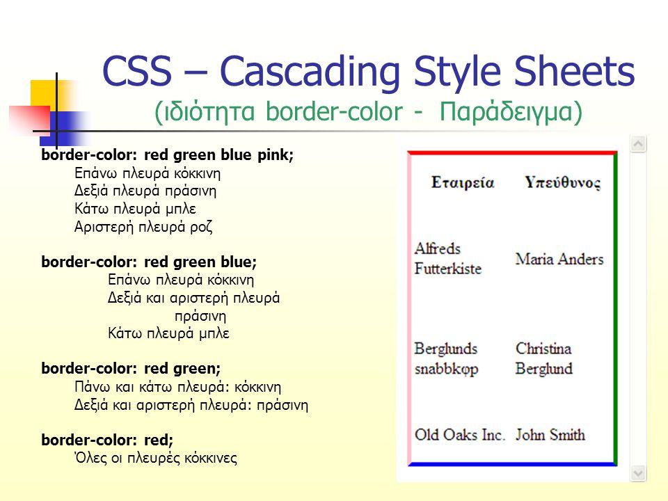 CSS – Cascading Style Sheets (ιδιότητα border-color - Παράδειγμα) border-color: red green blue pink; Επάνω πλευρά κόκκινη Δεξιά πλευρά πράσινη Κάτω πλευρά μπλε Αριστερή πλευρά ροζ border-color: red green blue; Επάνω πλευρά κόκκινη Δεξιά και αριστερή πλευρά πράσινη Κάτω πλευρά μπλε border-color: red green; Πάνω και κάτω πλευρά: κόκκινη Δεξιά και αριστερή πλευρά: πράσινη border-color: red; Όλες οι πλευρές κόκκινες