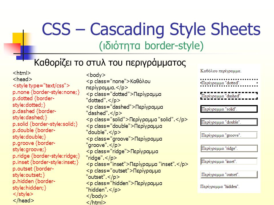 CSS – Cascading Style Sheets (ιδιότητα border-style – Παράδειγμα) border-style:dotted solid double dashed; Πάνω πλευρά: dotted Δεξιά πλευρά: solid Κάτω πλευρά: double Αριστερή πλευρά: dashed border-style:dotted solid double; Πάνω πλευρά: dotted Δεξιά και αριστερή πλευρά: solid Κάτω πλευρά: double border-style:dotted solid; Πάνω και κάτω πλευρά: dotted Δεξιά και αριστερή πλευρά: solid border-style:dotted; Όλες οι πλευρές: dotted