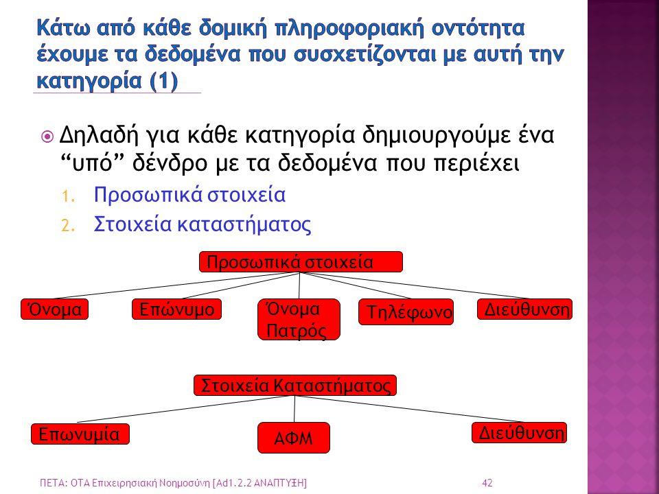  Δηλαδή για κάθε κατηγορία δημιουργούμε ένα υπό δένδρο με τα δεδομένα που περιέχει 1.