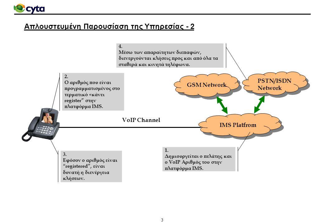 4 Απλουστευμένη Παρουσίαση της Υπηρεσίας – 3 (Χάλκινη Σύνδεση) IMS Network DSL Modem DSLAM IP Network Καλώδιο Cat 5 (ή Wi-Fi) VoIP VC (8.41 στη Cyta) VoIP (IMS) VLAN (ένα για κάθε DSLAM) VC to VLAN Association IMS Network VoIP Channel