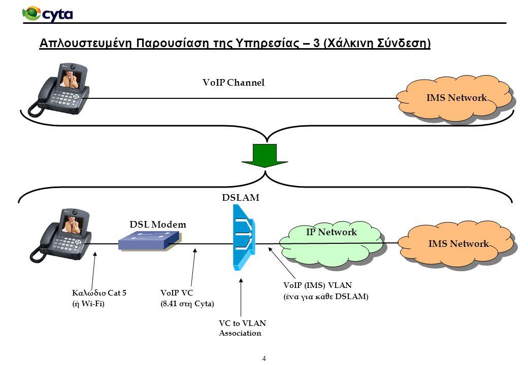 5 Απλουστευμένη Παρουσίαση της Υπηρεσίας – 4 (Οπτική Σύνδεση) IMS Network Demarcation Device IP Network Καλώδιο Cat 5 (ή Wi-Fi) Οπτική Σύνδεση με προγραμματισμένο VoIP (IMS) VLAN.