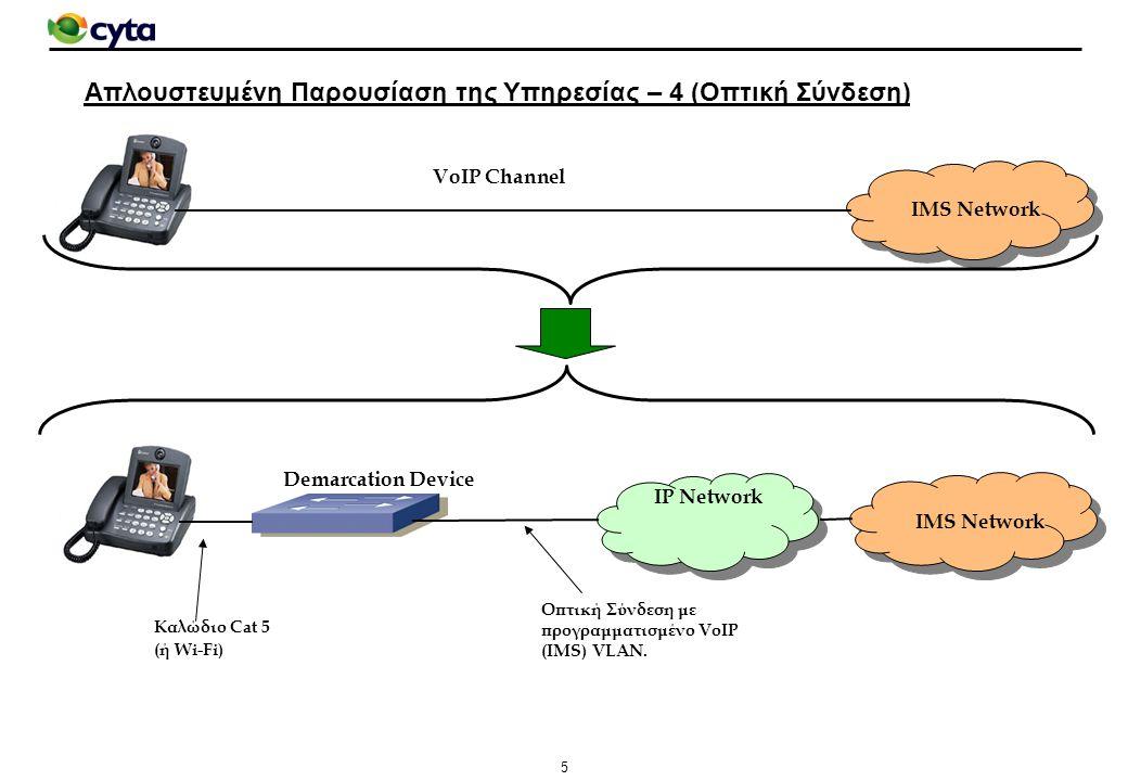 6 Απλουστευμένη Παρουσίαση της Υπηρεσίας – Σύνοψη Στην απλουστευμένη μορφή ο πελάτης αγοράζει ένα «έξυπνο τηλέφωνο» (IP Phone) που υποστηρίζει την τεχνολογία SIP (Session Initiation Protocol).
