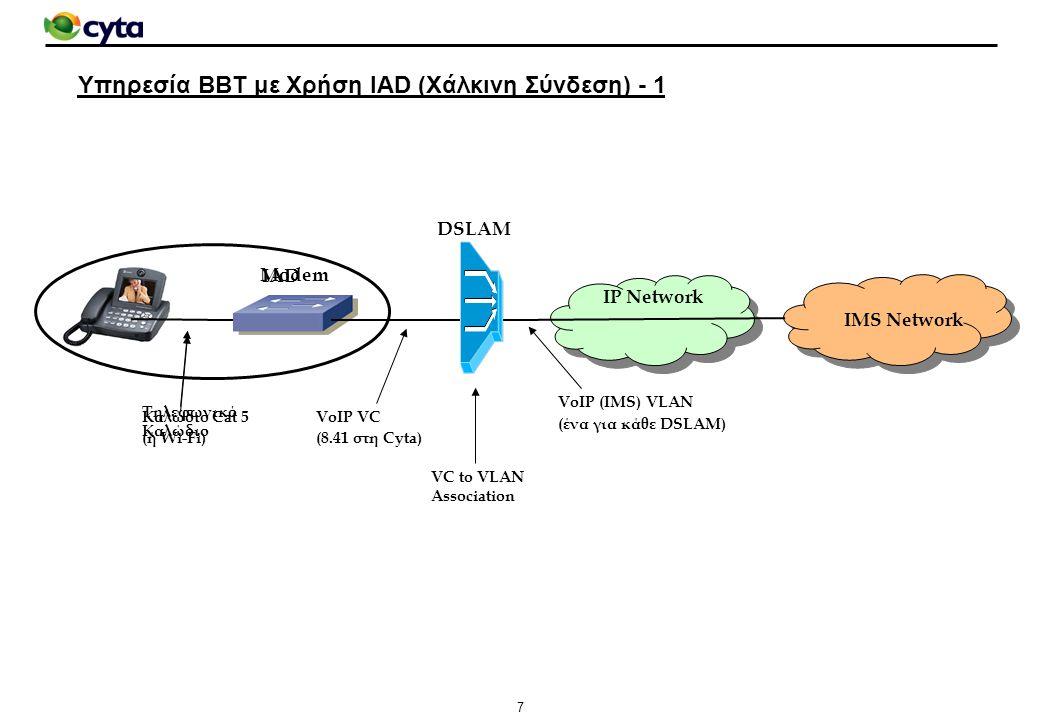 8 Υπηρεσία BBT με Χρήση IAD (Χάλκινη Σύνδεση) - 2 IMS Network IAD DSLAM IP Network Καλώδιο Cat 5 (ή Wi-Fi) VoIP VC (8.41 στη Cyta) VoIP (IMS) VLAN (ένα για κάθε DSLAM) VC to VLAN Association Τηλεφωνικό Καλώδιο