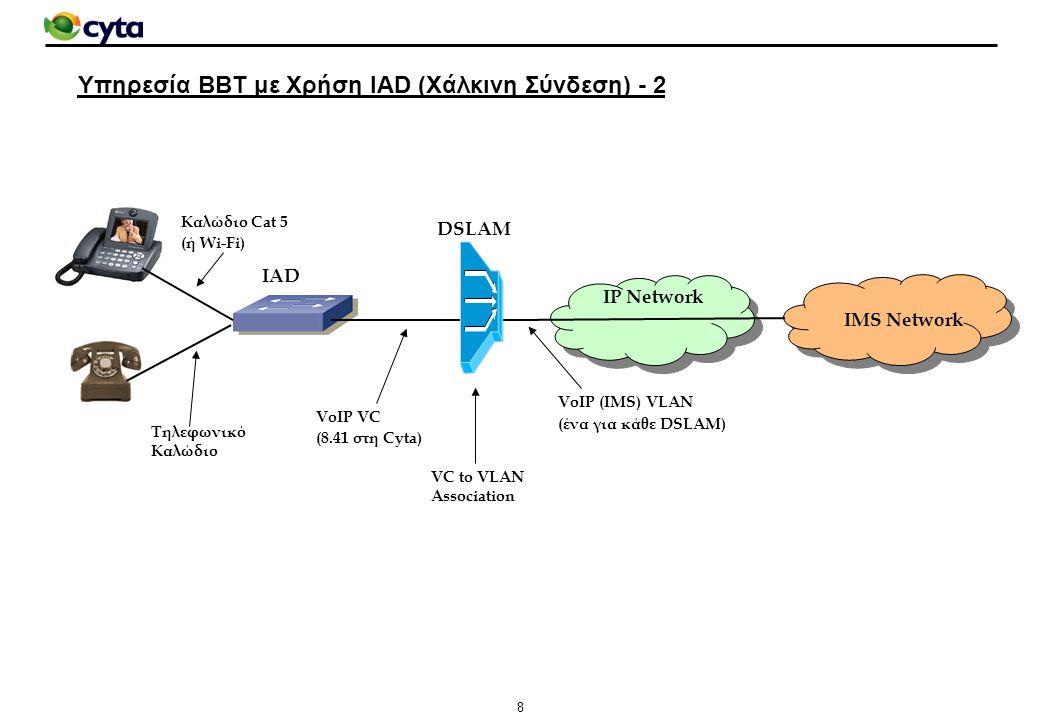 19 Υπηρεσία BBT σε Οπτική Σύνδεση- Διάταξη 1 IMS Network Demarcation Device IP Network Καλώδιο Cat 5 Οπτική Σύνδεση με προγραμματισμένο VoIP (IMS) VLAN.