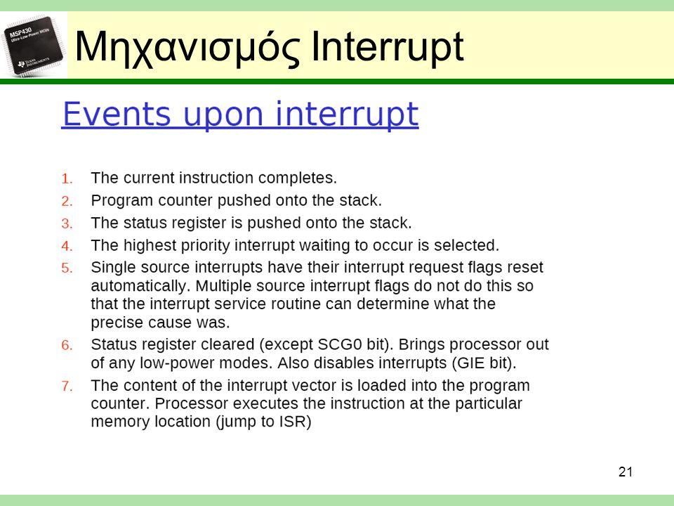 Μηχανισμός Interrupt 21