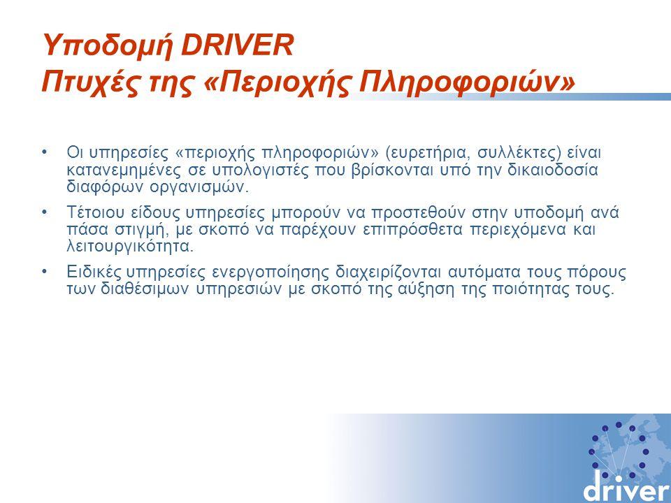 Υποδομή DRIVER Πτυχές της «Περιοχής Πληροφοριών» Οι υπηρεσίες «περιοχής πληροφοριών» (ευρετήρια, συλλέκτες) είναι κατανεμημένες σε υπολογιστές που βρίσκονται υπό την δικαιοδοσία διαφόρων οργανισμών.