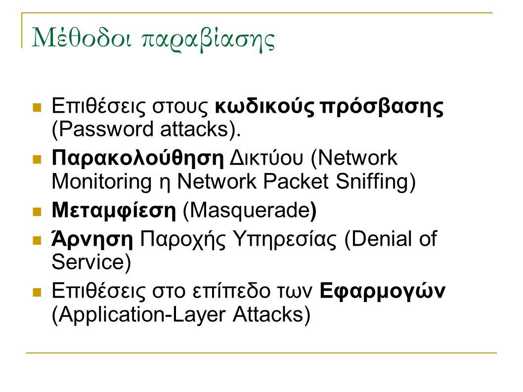 Μέθοδοι παραβίασης Επιθέσεις στους κωδικούς πρόσβασης (Passwοrd attacks).