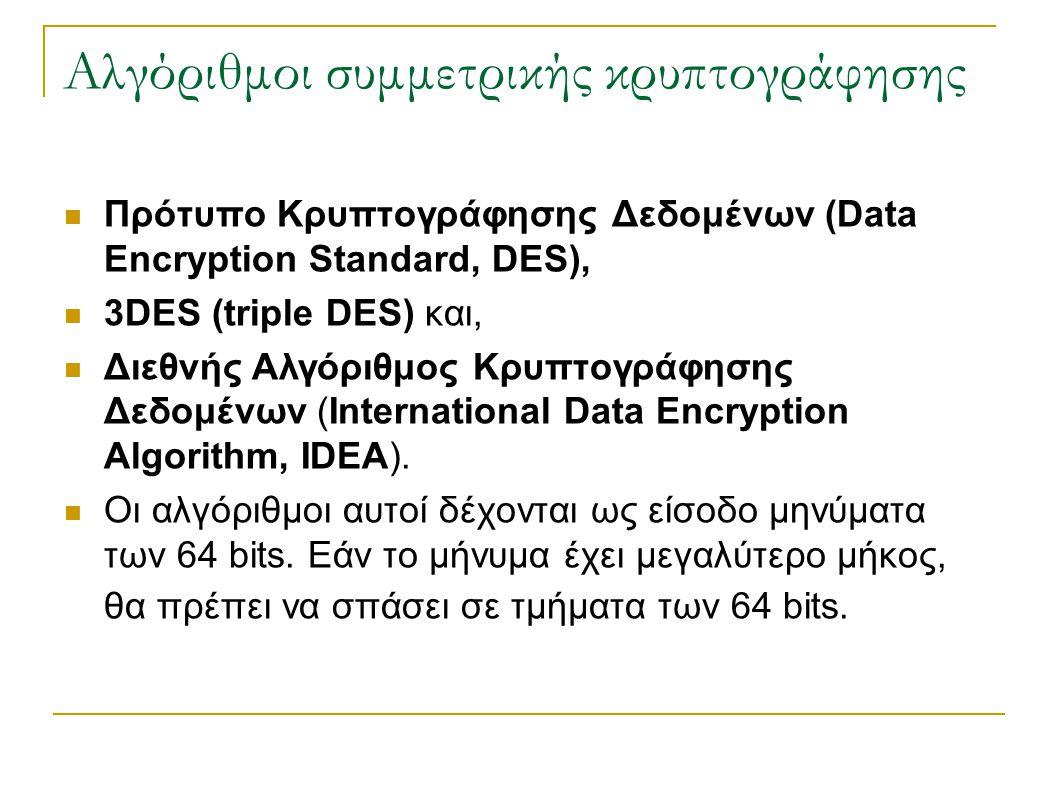 Αλγόριθμοι συμμετρικής κρυπτογράφησης Πρότυπο Κρυπτογράφησης Δεδομένων (Data Encryption Standard, DES), 3DES (triple DES) και, Διεθνής Αλγόριθμος Κρυπτογράφησης Δεδομένων (International Data Encryption Algorithm, IDEA).