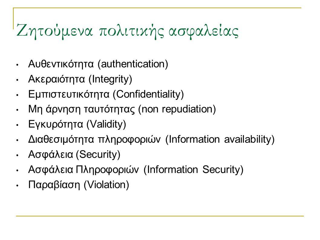 Ζητούμενα πολιτικής ασφαλείας Αυθεντικότητα (authentication) Ακεραιότητα (Integrity) Εμπιστευτικότητα (Confidentiality) Μη άρνηση ταυτότητας (non repudiation) Εγκυρότητα (Validity) Διαθεσιμότητα πληροφοριών (Information availability) Ασφάλεια (Security) Ασφάλεια Πληροφοριών (Information Security) Παραβίαση (Violation)