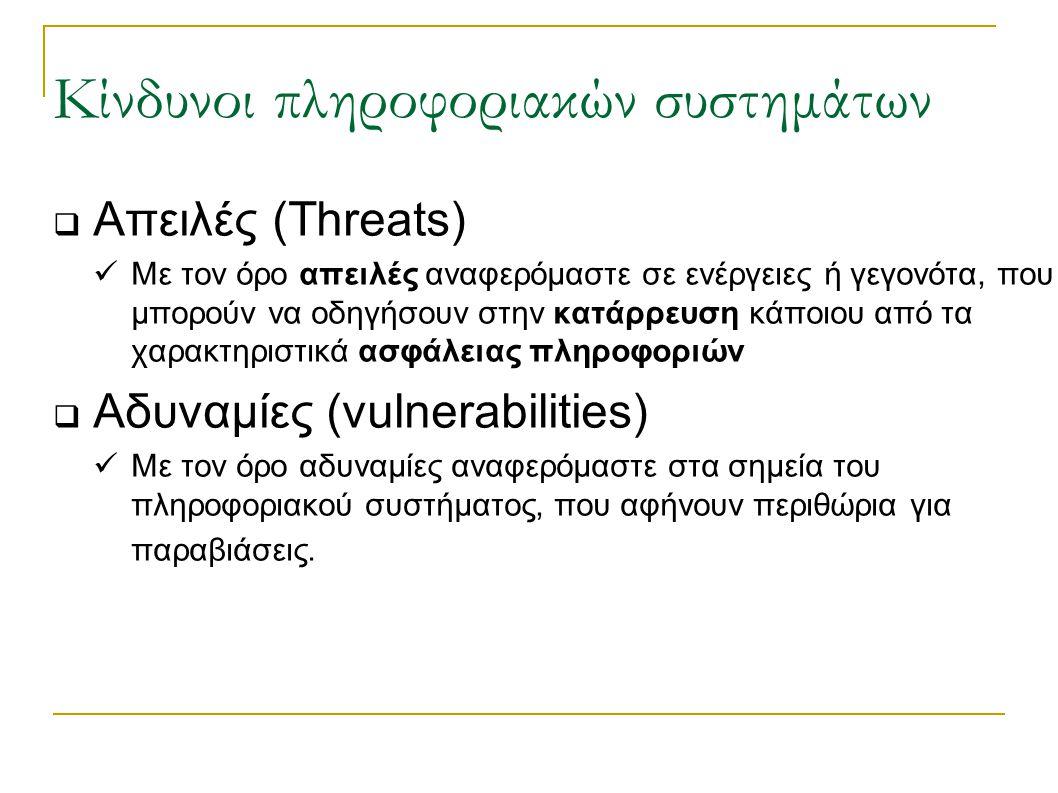 Κίνδυνοι πληροφοριακών συστημάτων  Απειλές (Threats) Με τον όρο απειλές αναφερόμαστε σε ενέργειες ή γεγονότα, που μπορούν να οδηγήσουν στην κατάρρευση κάποιου από τα χαρακτηριστικά ασφάλειας πληροφοριών  Αδυναμίες (vulnerabilities) Με τον όρο αδυναμίες αναφερόμαστε στα σημεία του πληροφοριακού συστήματος, που αφήνουν περιθώρια για παραβιάσεις.