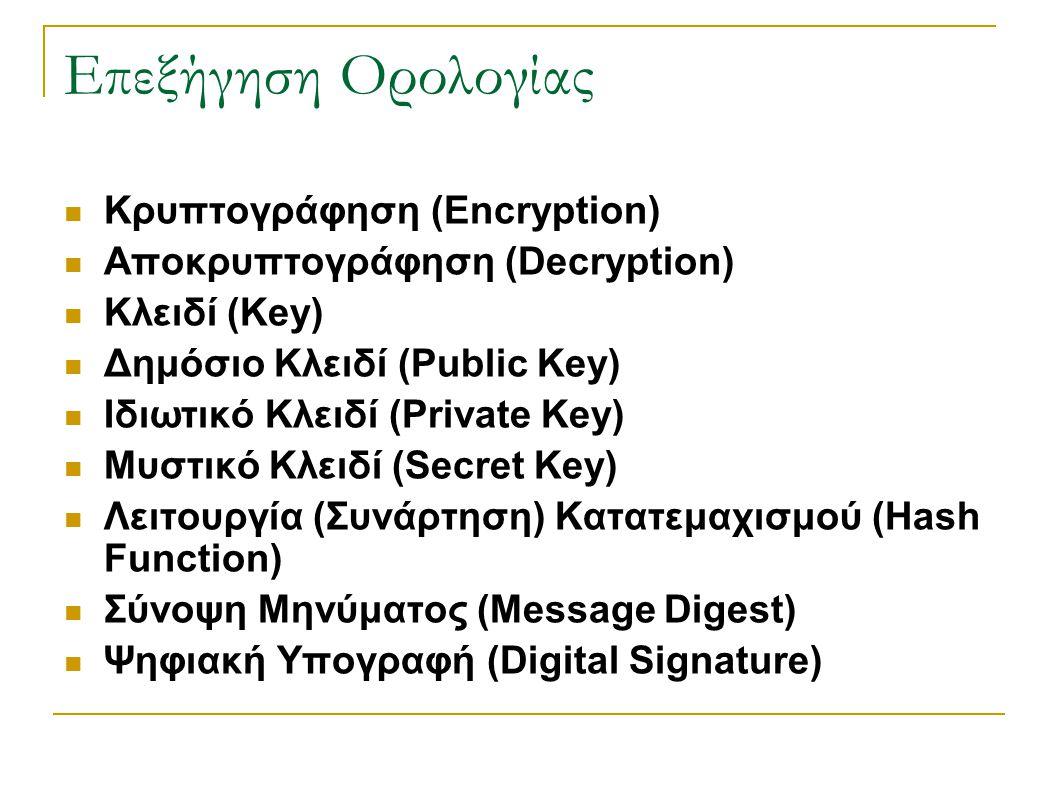 Επεξήγηση Ορολογίας Κρυπτογράφηση (Encryption) Αποκρυπτογράφηση (Decryption) Κλειδί (Key) Δημόσιο Κλειδί (Public Key) Ιδιωτικό Κλειδί (Private Key) Μυστικό Κλειδί (Secret Key) Λειτουργία (Συνάρτηση) Κατατεμαχισμού (Hash Function) Σύνοψη Μηνύματος (Message Digest) Ψηφιακή Υπογραφή (Digital Signature)
