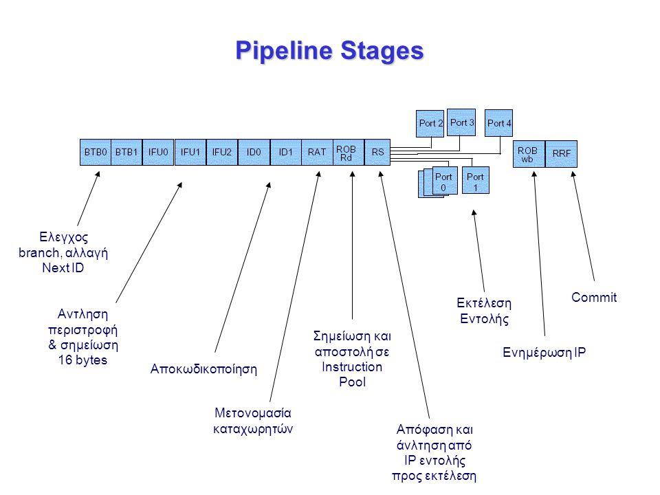 Pipeline Stages Αντληση περιστροφή & σημείωση 16 bytes Μετονομασία καταχωρητών Αποκωδικοποίηση Ελεγχος branch, αλλαγή Next ID Σημείωση και αποστολή σε