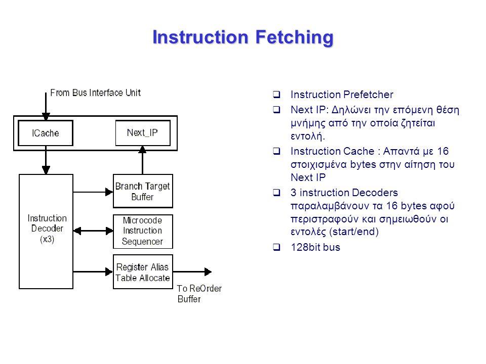 Instruction Fetching  Instruction Prefetcher  Next IP: Δηλώνει την επόμενη θέση μνήμης από την οποία ζητείται εντολή.  Instruction Cache : Απαντά μ