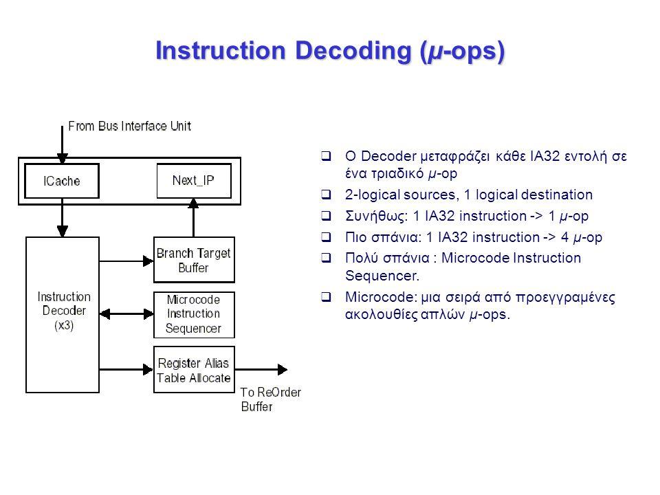 Instruction Decoding (μ-ops)  Ο Decoder μεταφράζει κάθε IA32 εντολή σε ένα τριαδικό μ-op  2-logical sources, 1 logical destination  Συνήθως: 1 IA32