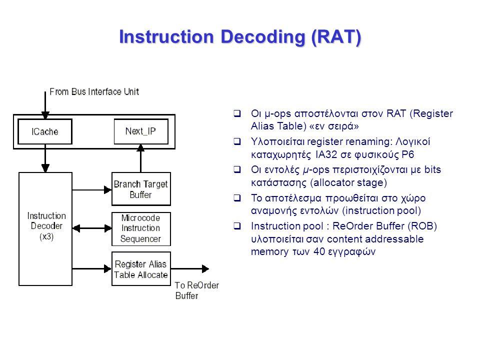 Instruction Decoding (RAT)  Οι μ-ops αποστέλονται στον RAT (Register Alias Table) «εν σειρά»  Υλοποιείται register renaming: Λογικοί καταχωρητές IA3