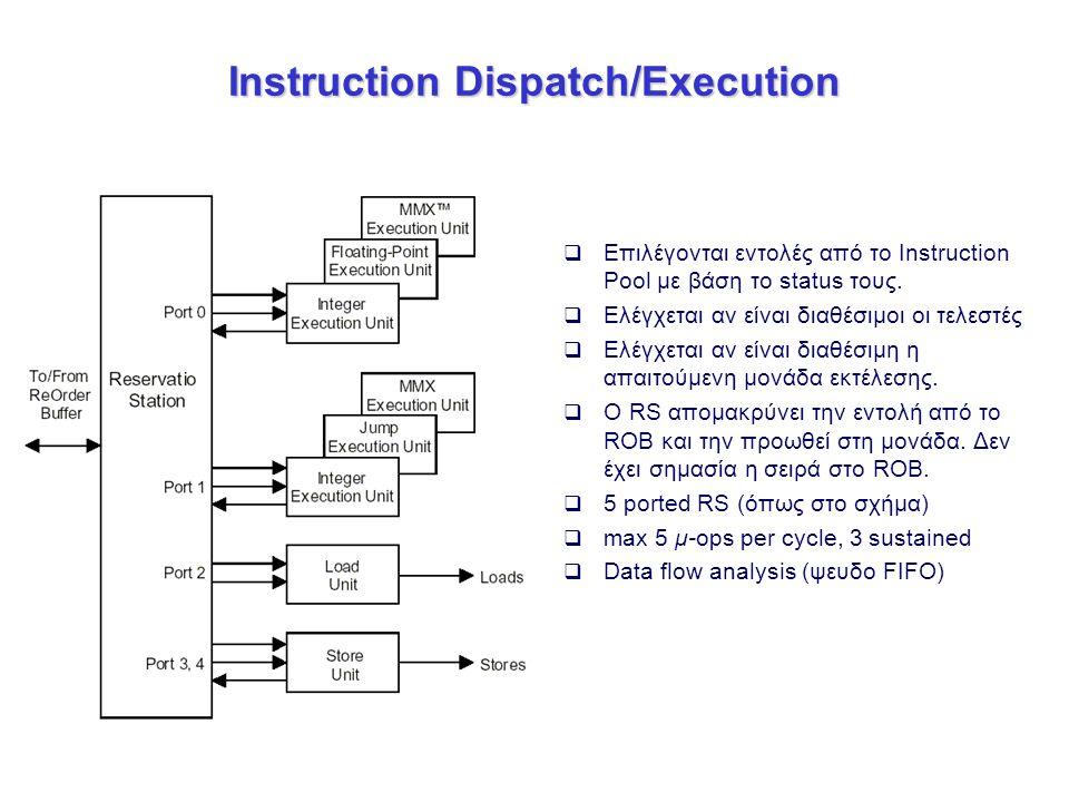 Instruction Dispatch/Execution  Επιλέγονται εντολές από το Instruction Pool με βάση το status τους.  Ελέγχεται αν είναι διαθέσιμοι οι τελεστές  Ελέ