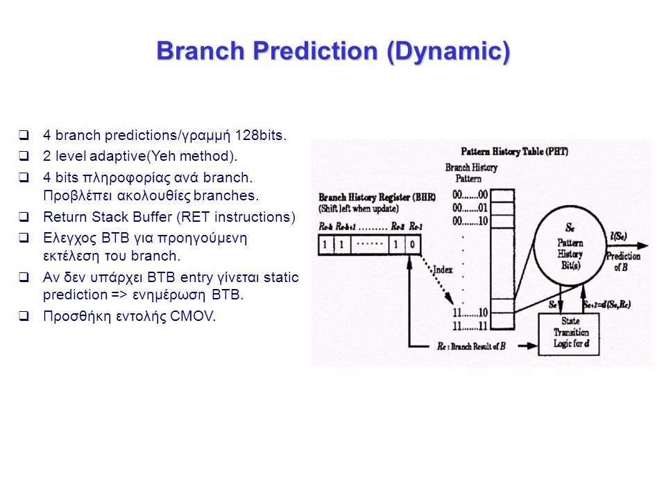 Branch Prediction (Dynamic)  4 branch predictions/γραμμή 128bits.  2 level adaptive(Yeh method).  4 bits πληροφορίας ανά branch. Προβλέπει ακολουθί