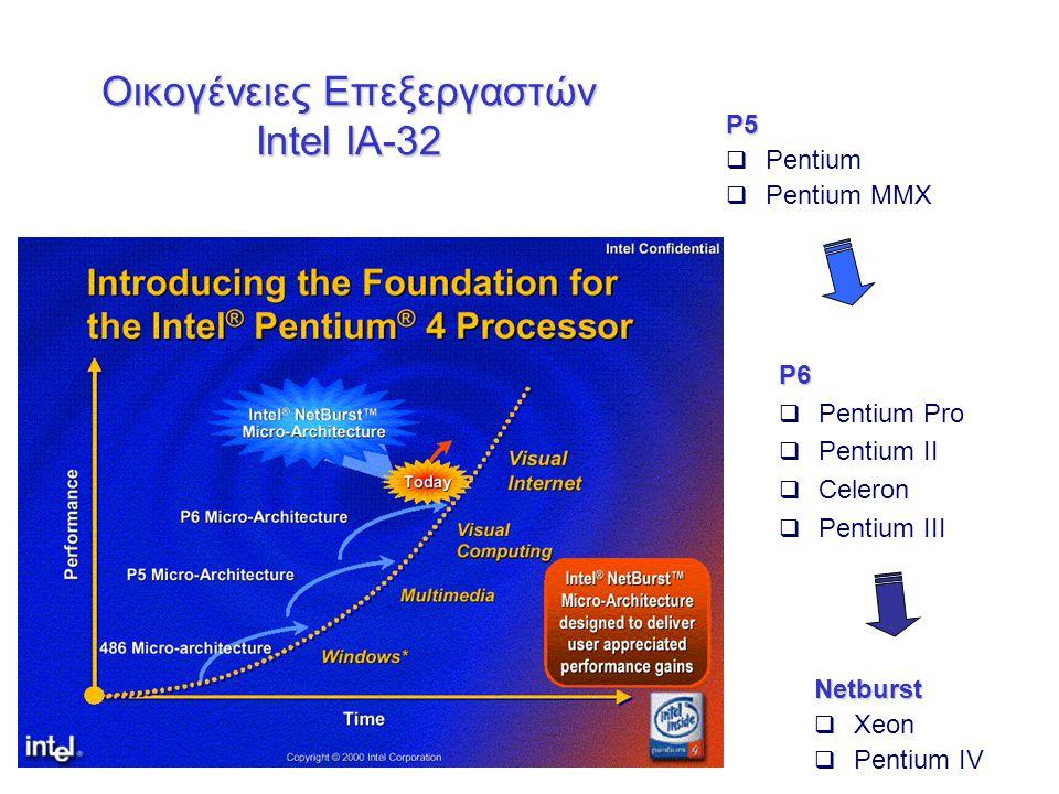 Τα μέλη της Οικογένειας P6 Pentium II  Η «καταναλωτική» έκδοση του PPRO  Εξωτερικό L2 Cache 512KB – Slot 1 vs Socket  233-300MHz(Klamath)-450MHz (Deschutes)  66-100MHz bus  0.25μ  Ταχύτερος 16bit code  +16KB L1 cache Pentium PRO  133-200MHz  66MHz bus  0.5μ  256, 512 & 1ΜΒ L2 cache  8+8KB L1 cache Celeron  Οικονομική εκδοση του PII  66-100MHz bus  128-256 L2 Cache  266MHz – 1.2GHz  0.25μ-0.18-0.13μ  SIMD  32KB L1 Cache Pentium III  450–550MHz(Katmai)–1.33GHz (Coppermine)  133MHz bus  0.25μ – 0.18μ-013μ  SIMD επεκτάσεις  256KB on chip cache  Single Edge Contact Cartridge v2