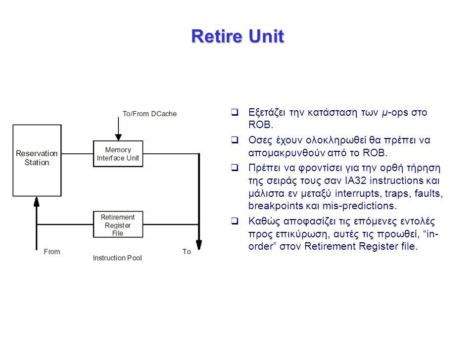 Retire Unit  Εξετάζει την κατάσταση των μ-ops στο ROB.  Οσες έχουν ολοκληρωθεί θα πρέπει να απομακρυνθούν από το ROB.  Πρέπει να φροντίσει για την