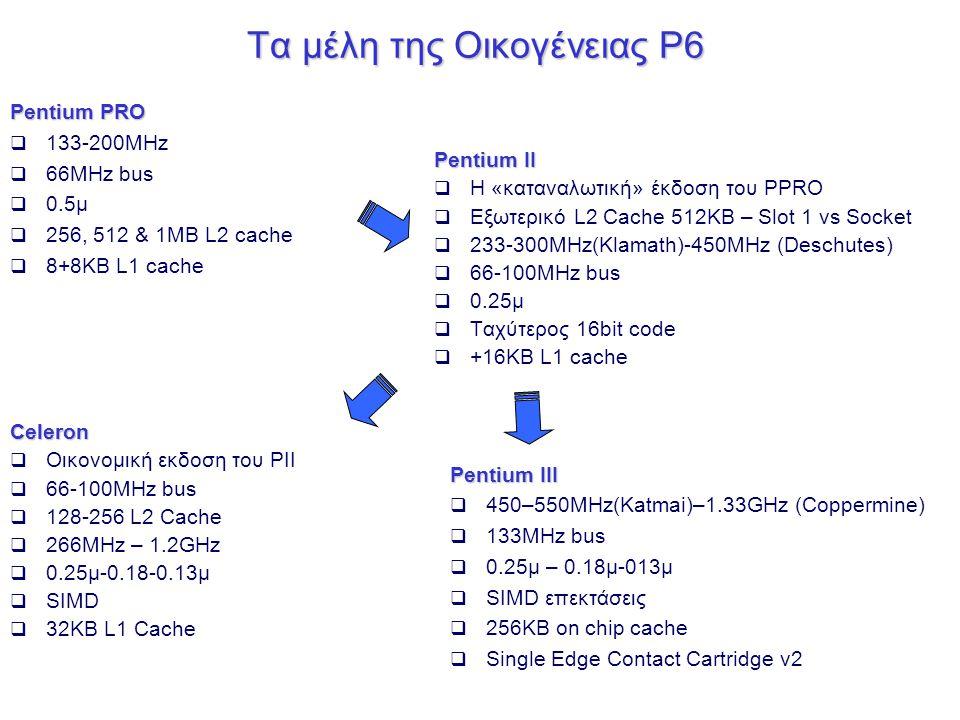 Ανταγωνισμός (κατά την εμφάνιση της γενιάς P6) CPUs  AMD's K5  NexGen's Nx586  Cyrix's M1 Πλεονεκτήματα  Βαθύτερο pipelining  Chip τεχνολογίας 0.5μ αρχικά και 0.35μ  133MHz CPU Clock  On chip L2 cache 256KB Στοιχεία που εμφανίζονται από ανταγωνιστές  Micro-ops  Dynamic Execution (out of order)  Branch Prediction
