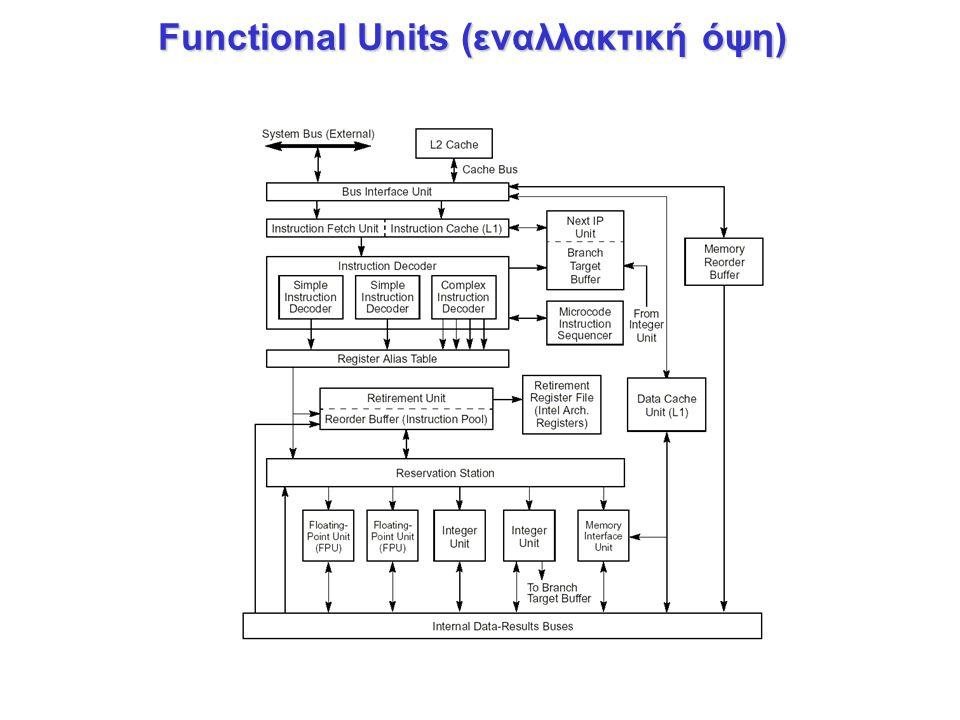 Functional Units (εναλλακτική όψη)